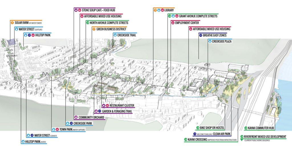 Millvale Pivot Ecodistrict Plan